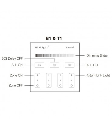 Mi-Light 4-zone brightness dimming smart panel remote controller T1 - functions