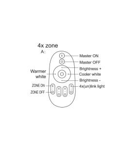 Mi-Light 2.4GHz 4-zone CCT remote controller FUT007 - functions