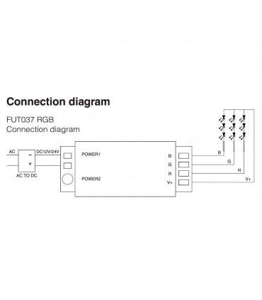 Mi-Light 2.4GHz 4-zone RGB LED strip controller FUT037 - connection diagram