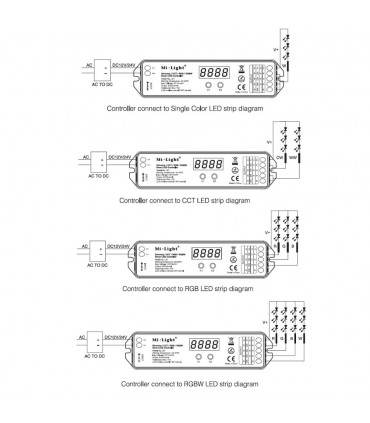 Mi-Light 4 in 1 smart LED controller LS1 - connecting diagram