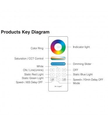 Mi-Light RGB+CCT full touch remote controller FUT088 - functions