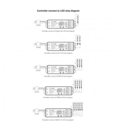 Mi-Light 5 in 1 smart LED strip controller LS2 - diagram