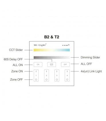Mi-Light 4-zone CCT adjust smart panel B2 - features