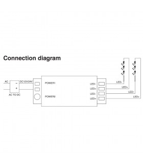 Mi-Light 2.4GHz multi white wireless WiFi dimmer FUT036 - connection diagram
