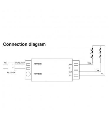 Mi-Light 4-zone colour temperature dual white LED strip controller FUT035 - connection