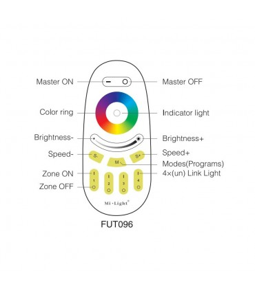 Mi-Light 2.4GHz 4-zone touch RF RGBW remote control FUT096 - functions