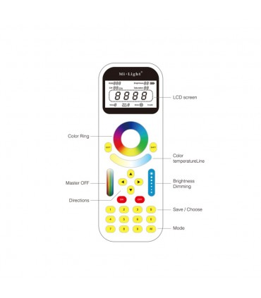 Mi-Light 2.4GHz remote control for LED track light FUT090 - functions