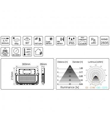 LED line® solar LED floodlight SMD 10W neutral white IP65 - specification