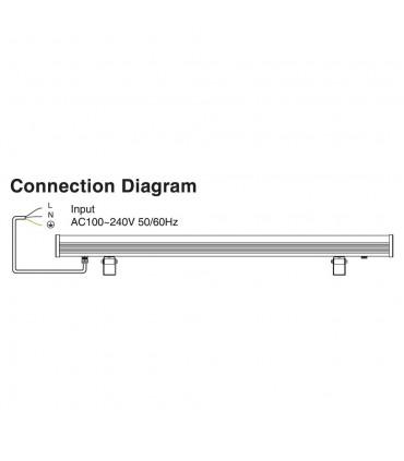 Mi-Light 24W RGB+CCT LED wall washer light RL1-24 - connection diagram