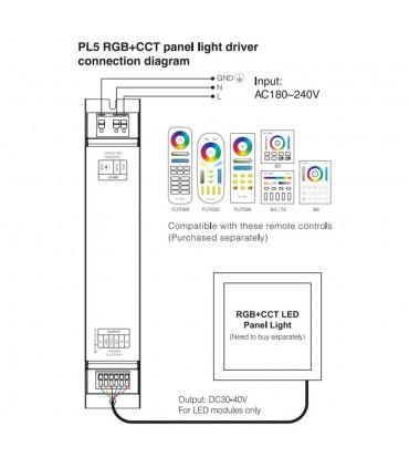 Mi-Light 40W RGB+CCT panel light driver PL5 - connection diagram
