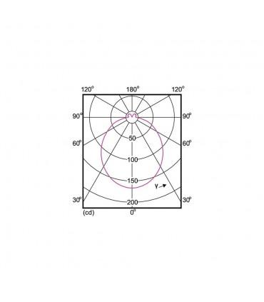 Philips GU10 CorePro LED spotlight 120° 5W - diagram