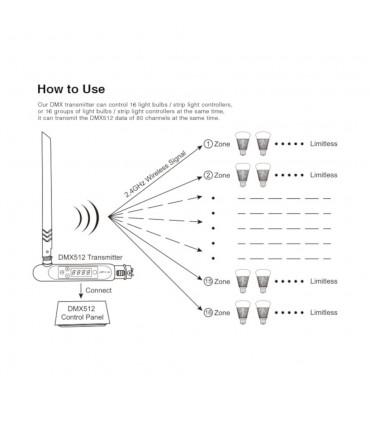 Mi-Light DMX 512 LED transmitter FUTD01 - how to use