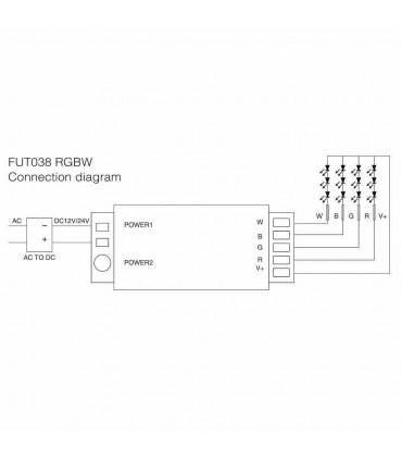 Mi-Light 2.4GHz 4-zone RGBW LED strip controller FUT038 - size