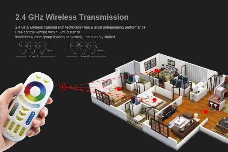 2.4GHz wireless transmission group control remote controller for LED bulbs in your home