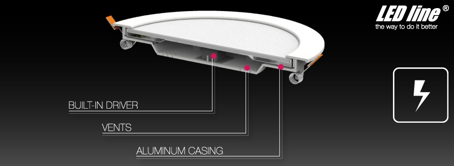 Built-in driver vents aluminium casing LED recessed and surface mounting panel