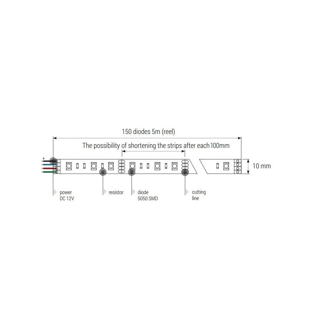 MAX-LED strip 5050 SMD 150 LED RGB IP54 size diagram dimensions