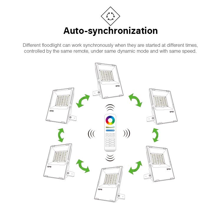 Auto-synchronisation Mi-Light FUTT06 FUT089 8-zone remote controller