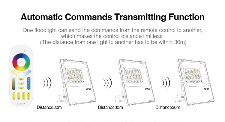 Automatic commands transmitting function one floodlight send commands from the remote control to another light