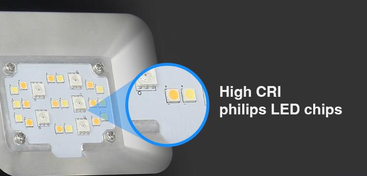 High CRI Philips LED chips Mi-Light floodlight FUTT05