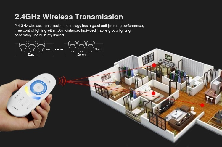 2.4GHz RF remote control wireless transmission goup control of LED lighting smart home