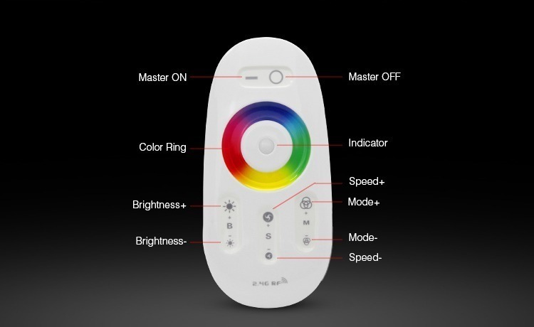 Mi-Light 2.4GHz touch RGB LED strip controller FUT025 diagram remote functions