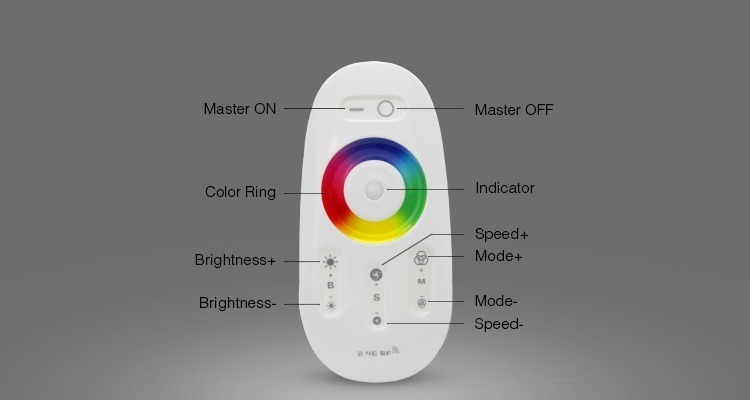 smart Milight remote controller functions master on off colour ring brightness