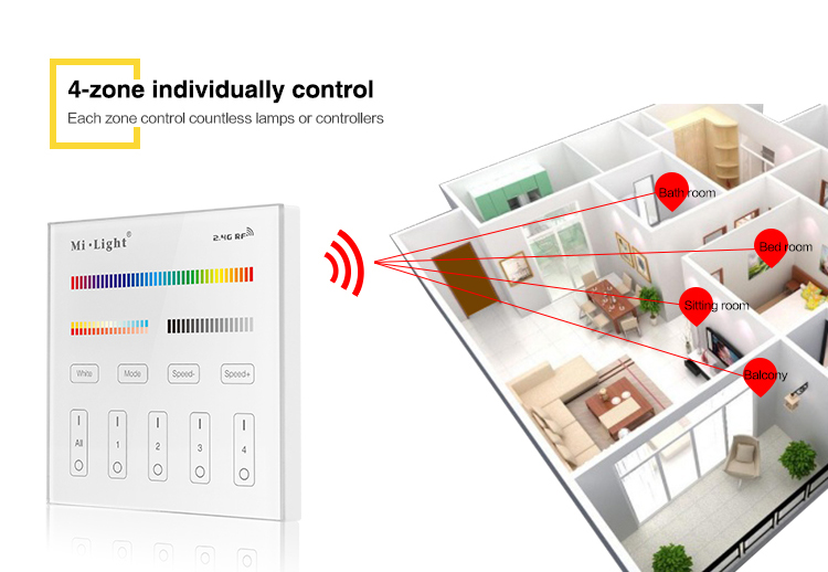 4-zone individually controlled group control single zone control freedom in LED lighting control