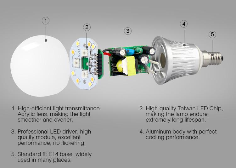 Mi-Light 5W E14 RGB+CCT LED light bulb FUT013 components aluminium housing