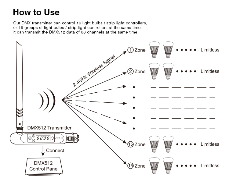 Mi-Light 8W DMX512 RGB+CCT LED light bulb FUTD03 how to use how to connect