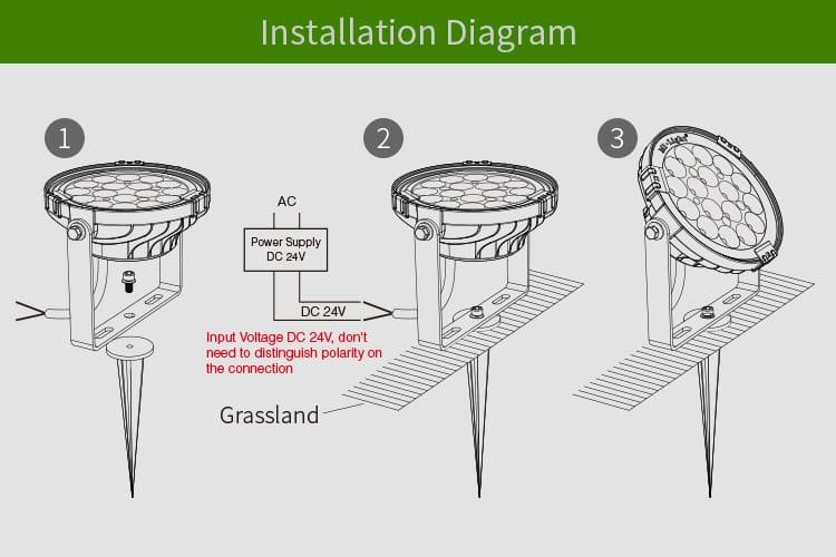 Mi-Light 9W RGB+CCT LED garden light FUTC01 installation diagram grass land ground