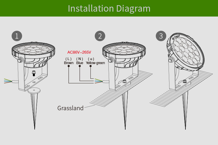 how to instal smart LED garden spotlight AC86-265V Brown Blue Yellow-green Live Neutral Ground connection
