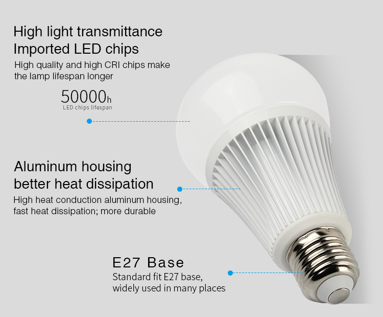 aluminium housing high efficiency of heat dissipation smart bulb construction manual E27 base Edison Screw 50000h