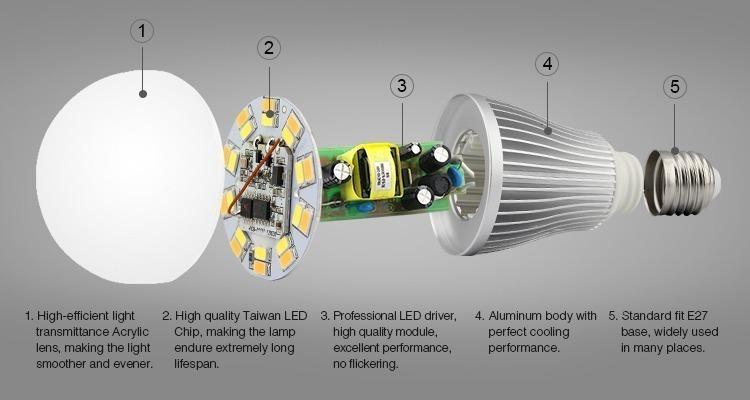 Mi-Light 9W dual white LED light bulb FUT019 product components LED chips LED driver Edison screw base aluminium body