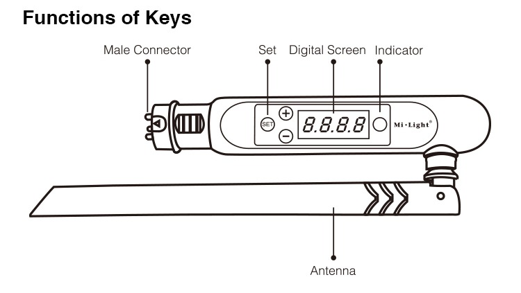 diagram of functions of keys male connector set digital screen indicator DMX512 technical picture