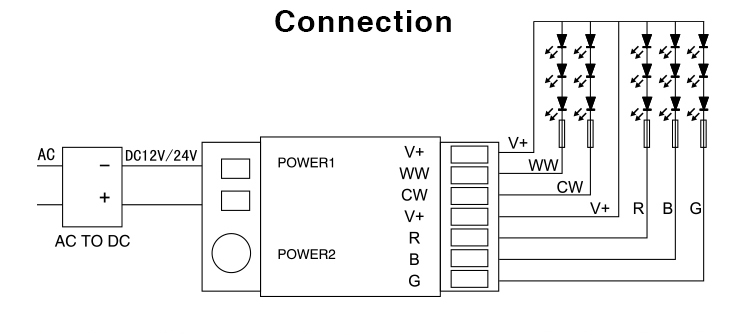 connection diagram see how to connect the power and the led strip to the  controller