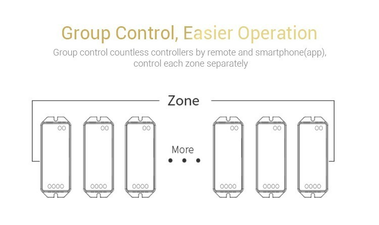 group control easier operation coutless controllers remote control and smartphone control each zone separately