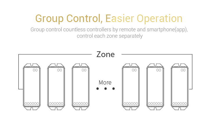 group control easier operation countless controllers by remote control and smartphone app iOS Android