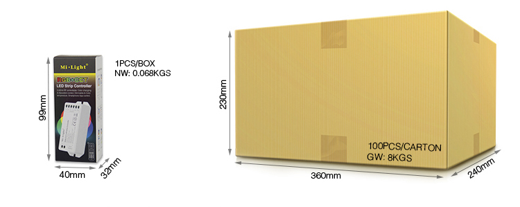 size of retail and wholesale packaging box