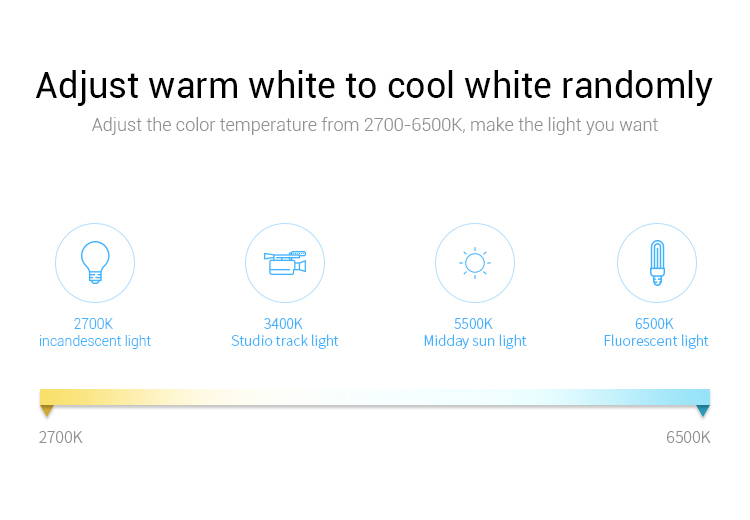 adjust warm to cold white light colour temperature 2700K 6500K milight controller