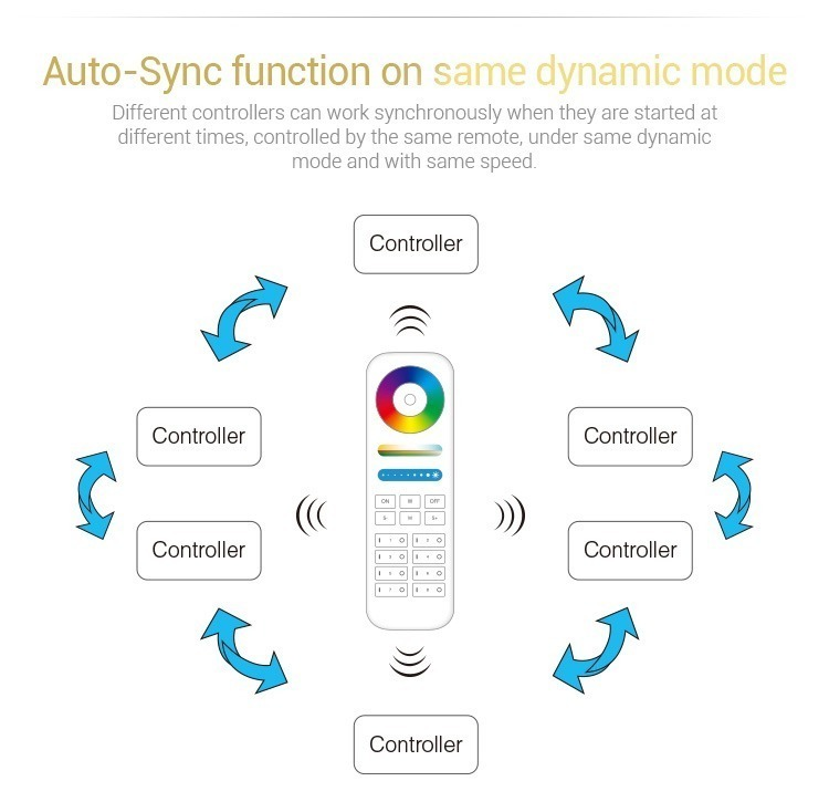 aut-sync function control as many light as you want wide distance wide range controller