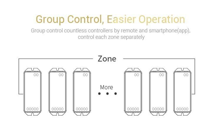 group control Mi-Light RGBW LED strip controller FUT044 easy operation lights installation