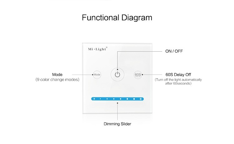 Mi-Light smart panel controller brightness P1 function diagram