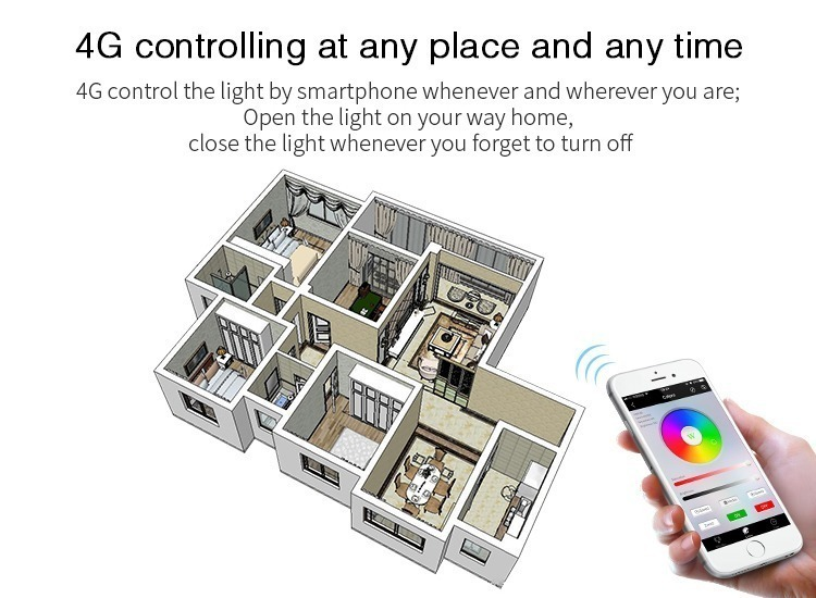 4G controlling at any time and any place