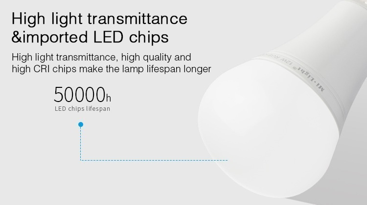 high light transmittance & imported LED chips high-quality CRI chips lamp long lifespan