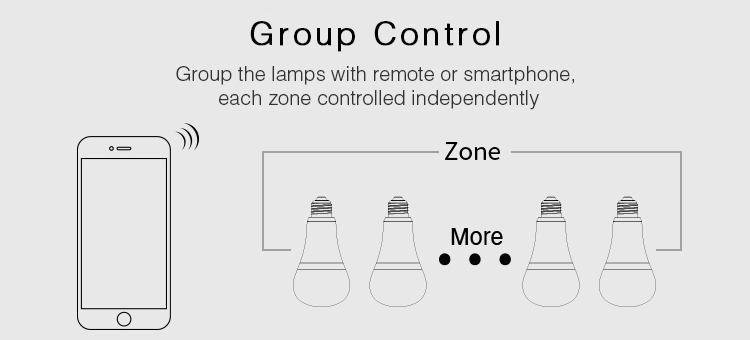 smart RGB+CCT LED lamp group control smartphone