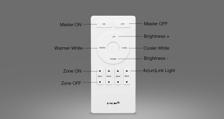 functions of the remote controller FUT005 by Mi-Light 4-zone control