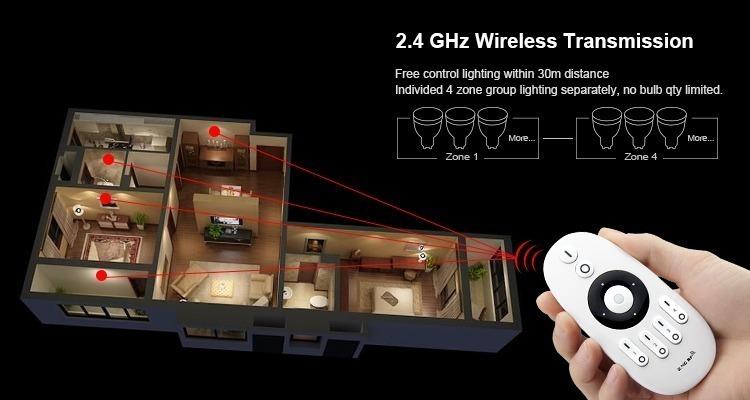2.4GHz wireless transmission 30m distance grup control smart LED lights no bulb quantity limitation