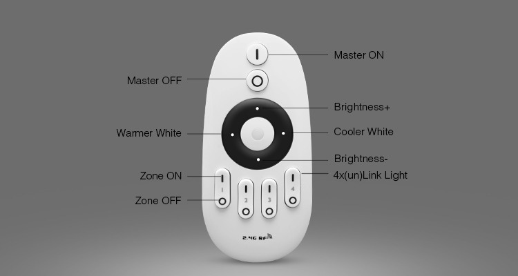 Mi-Light 2.4GHz 4-zone CCT remote controller FUT007 remote functions buttons