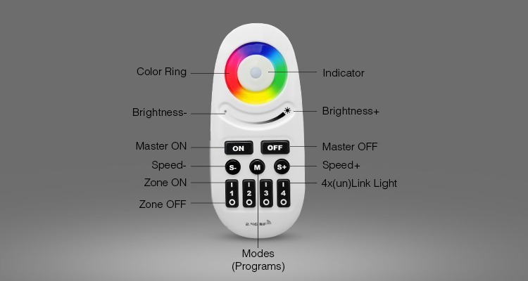 remote control functions colour ring indicator brightness dimming master link light