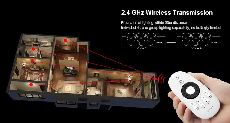 smart 2.4GHz wireless transmission free control lighting 30m distance 4-zone
